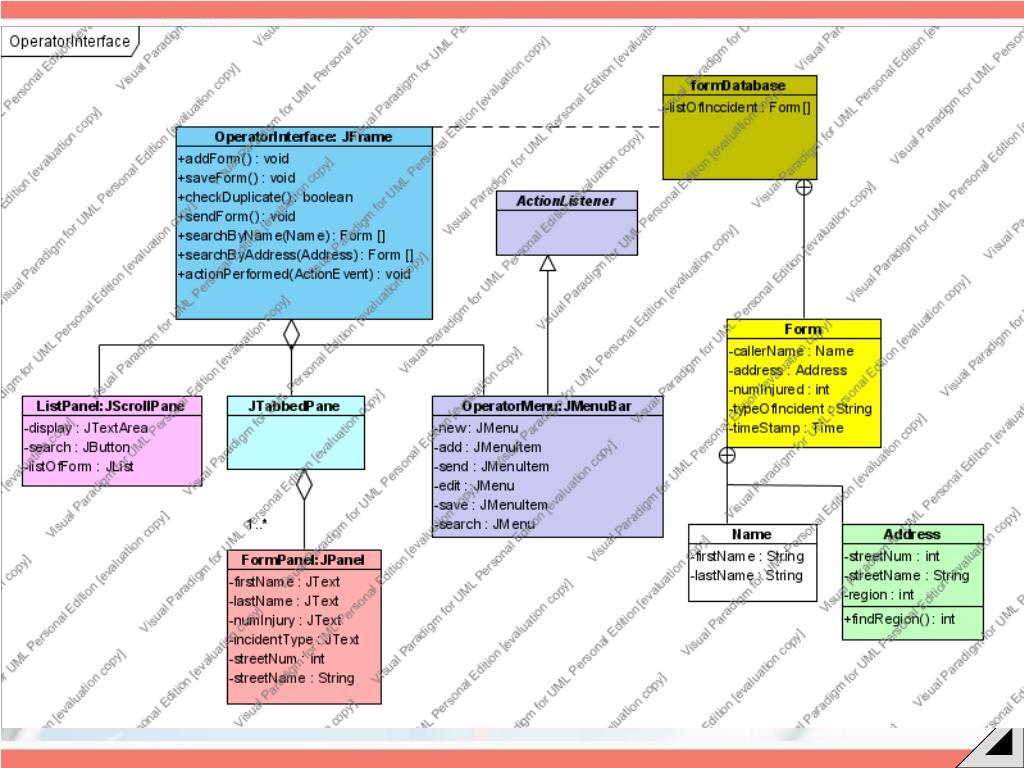 Operator Interface UML