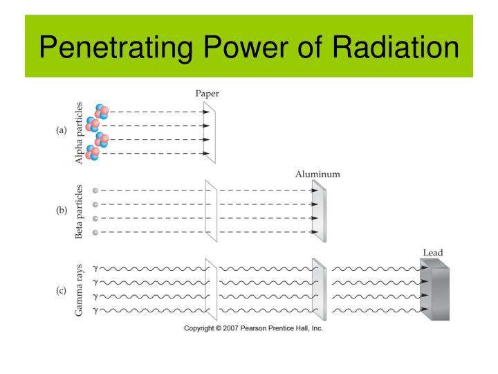 Penetrating Power of Radiation