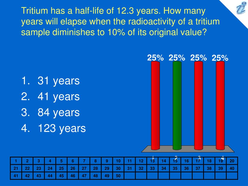 Half-life of a radioisotope of tritium,or hydrogen-3, is ...