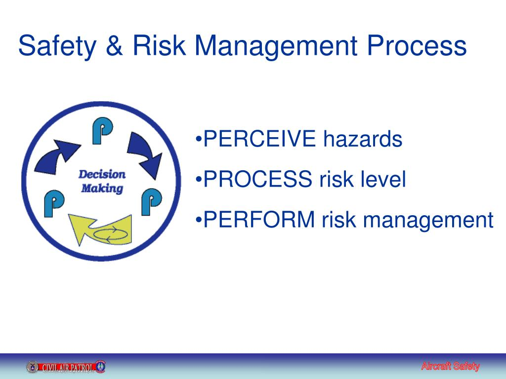 Safety & Risk Management Process