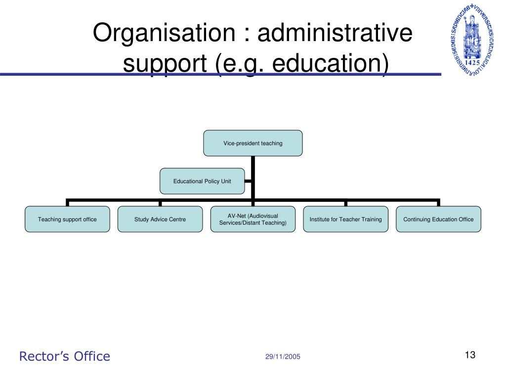 Organisation : administrative