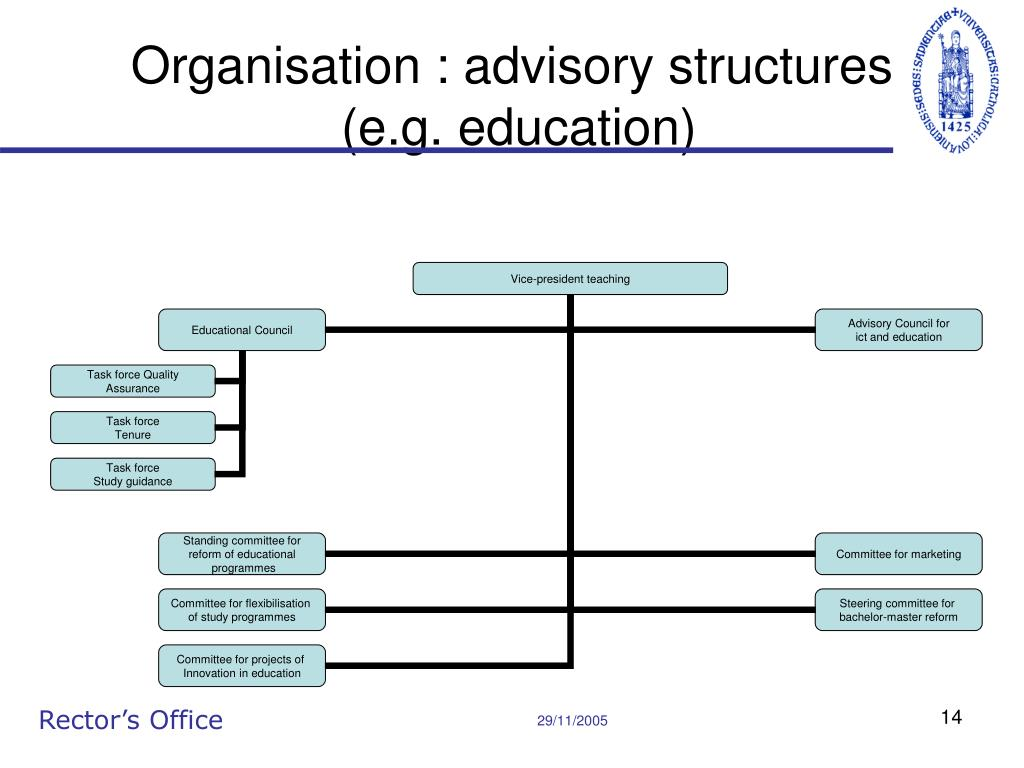 Organisation : advisory structures