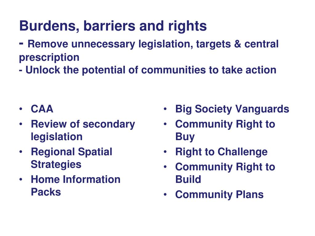 Burdens, barriers and rights