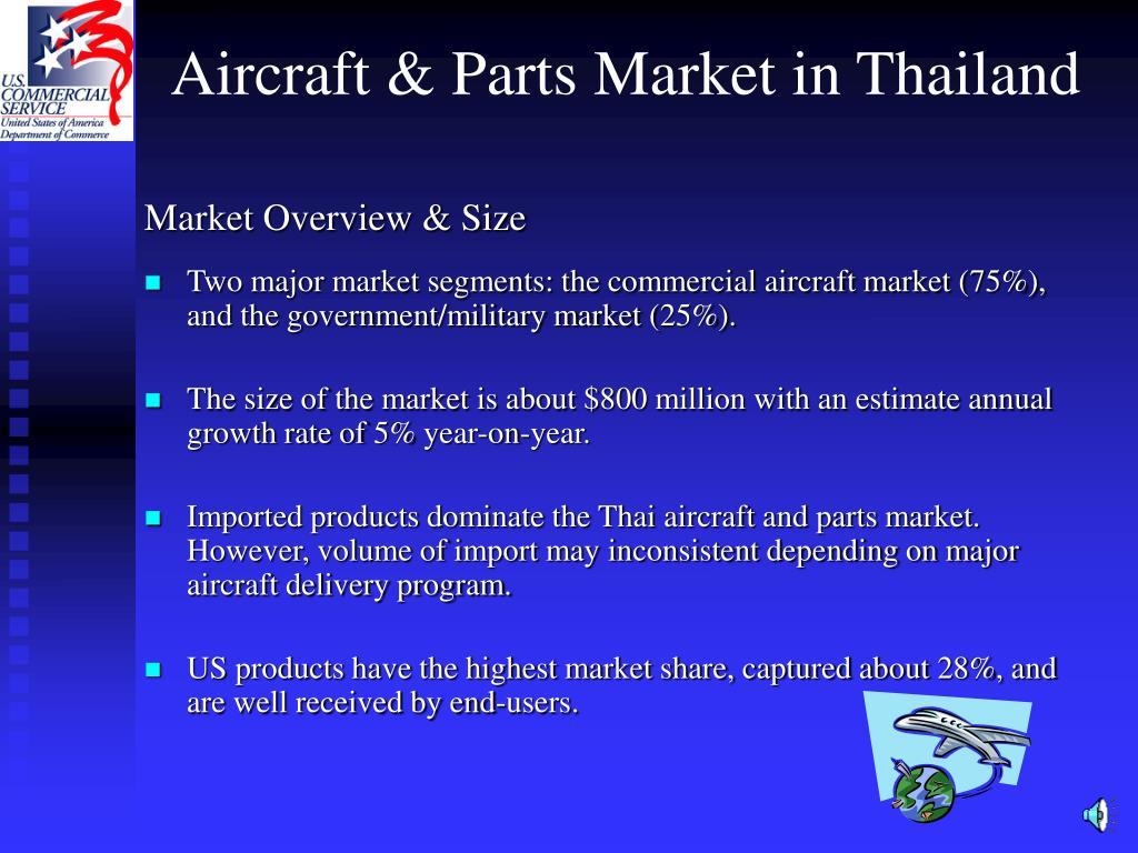 Aircraft & Parts Market in Thailand