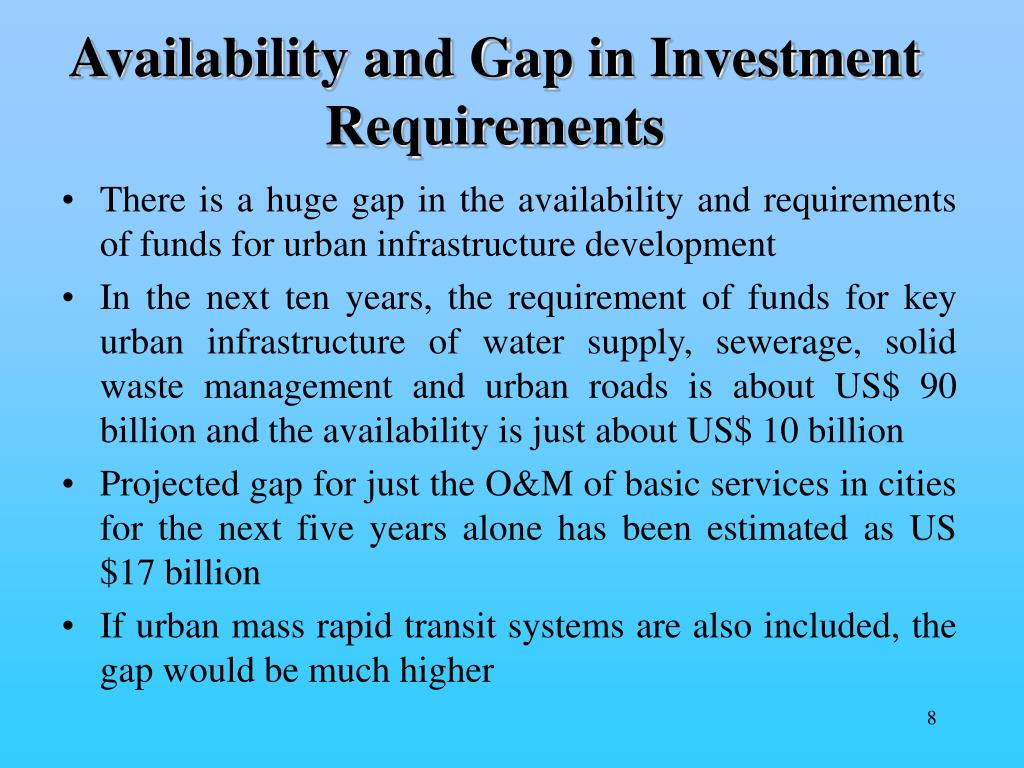Availability and Gap in Investment Requirements