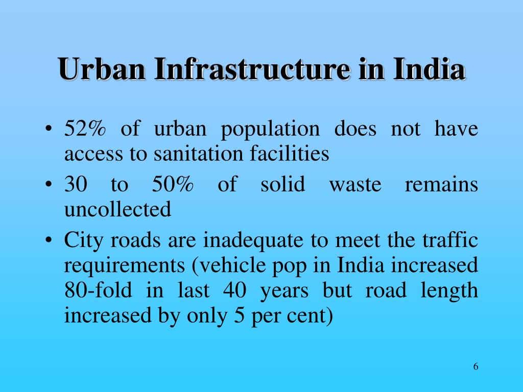 Urban Infrastructure in India