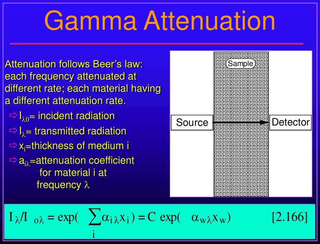 Gamma Attenuation