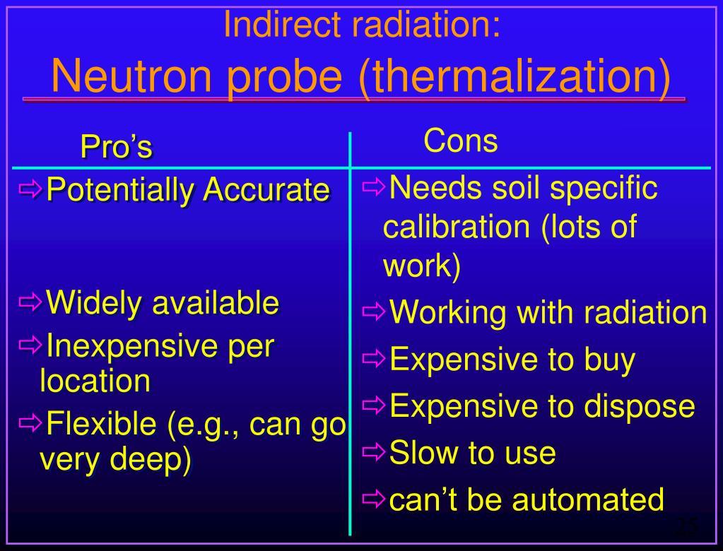 Indirect radiation:
