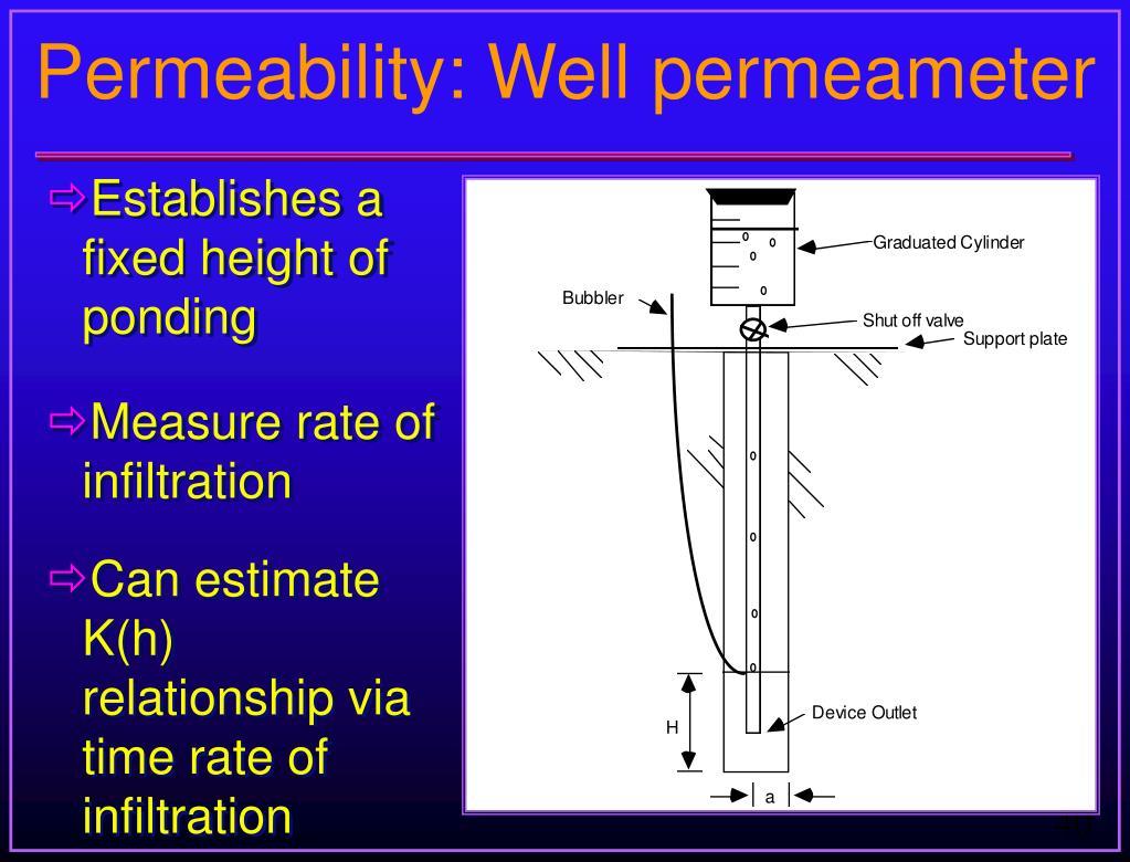 Permeability: Well permeameter