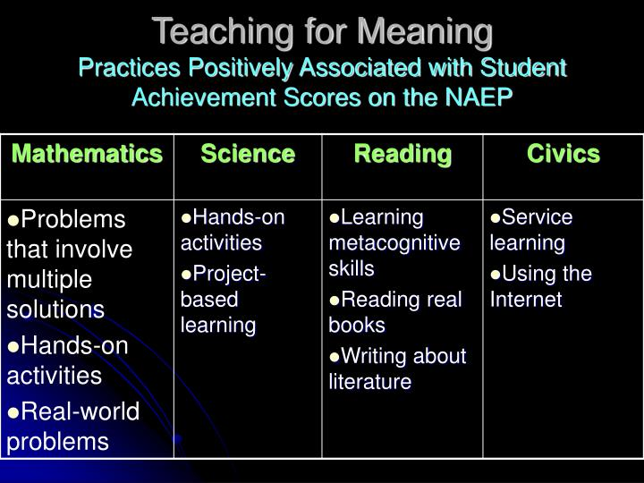 Teaching for Meaning
