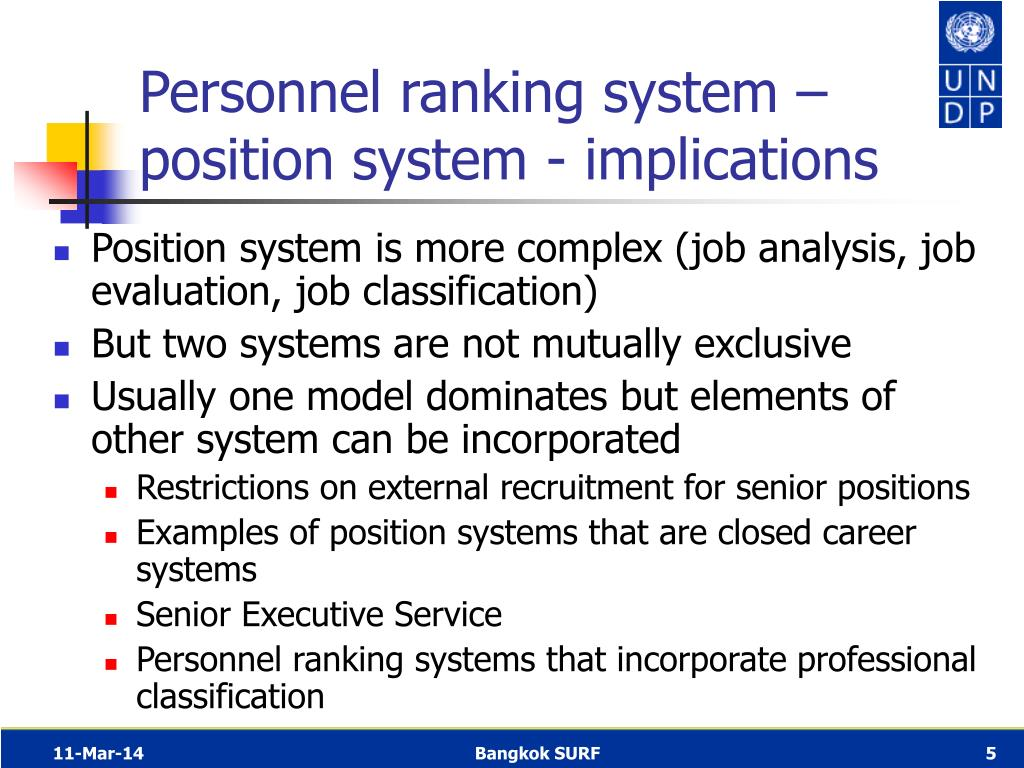 Personnel ranking system – position system - implications