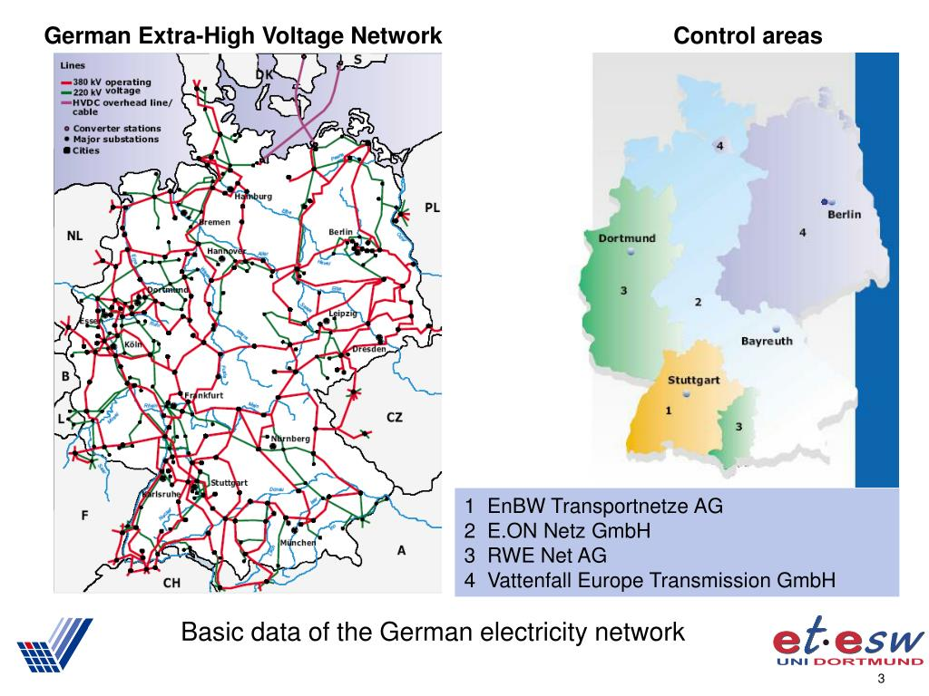 Basic data of the German electricity network