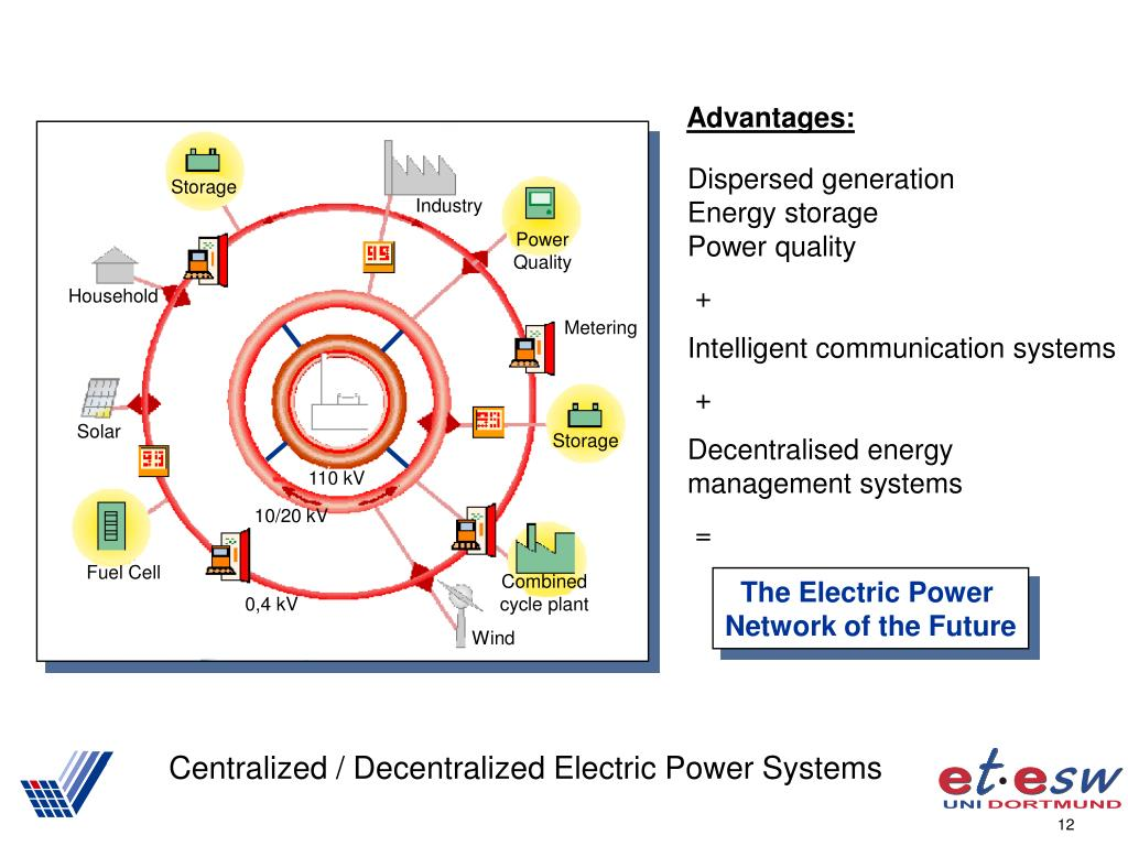 Centralized / Decentralized Electric Power Systems