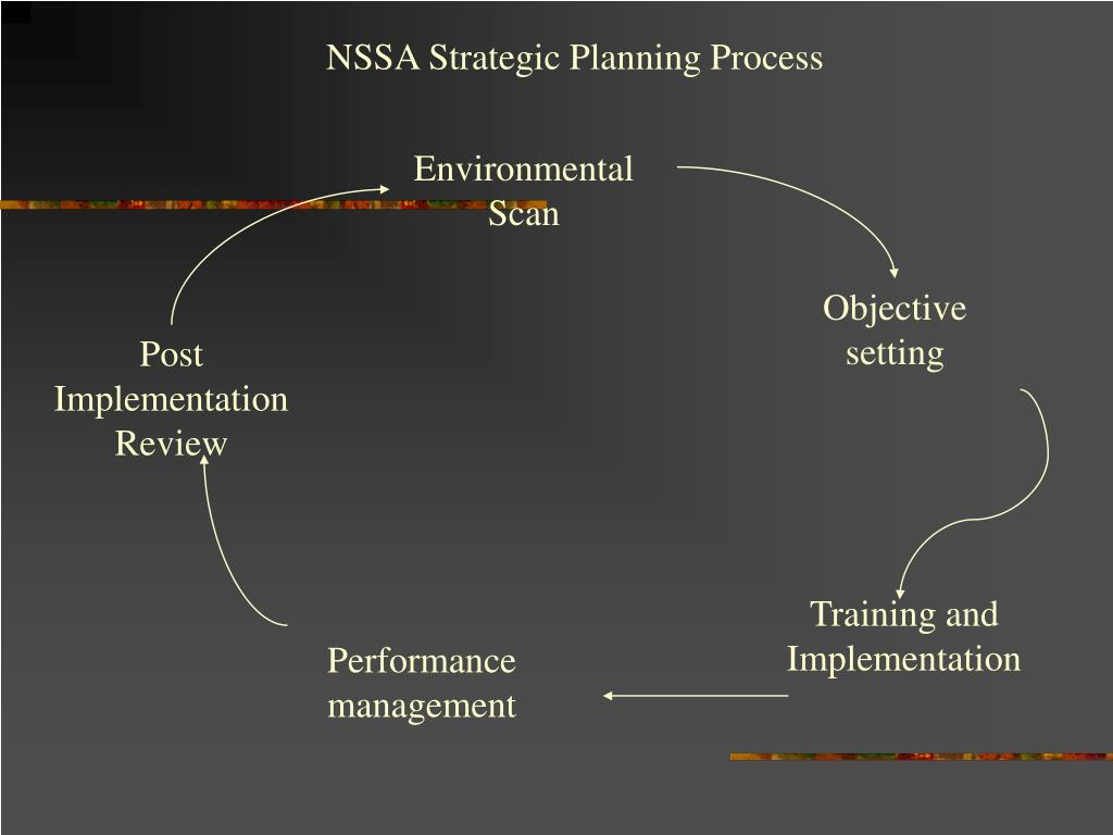 NSSA Strategic Planning Process
