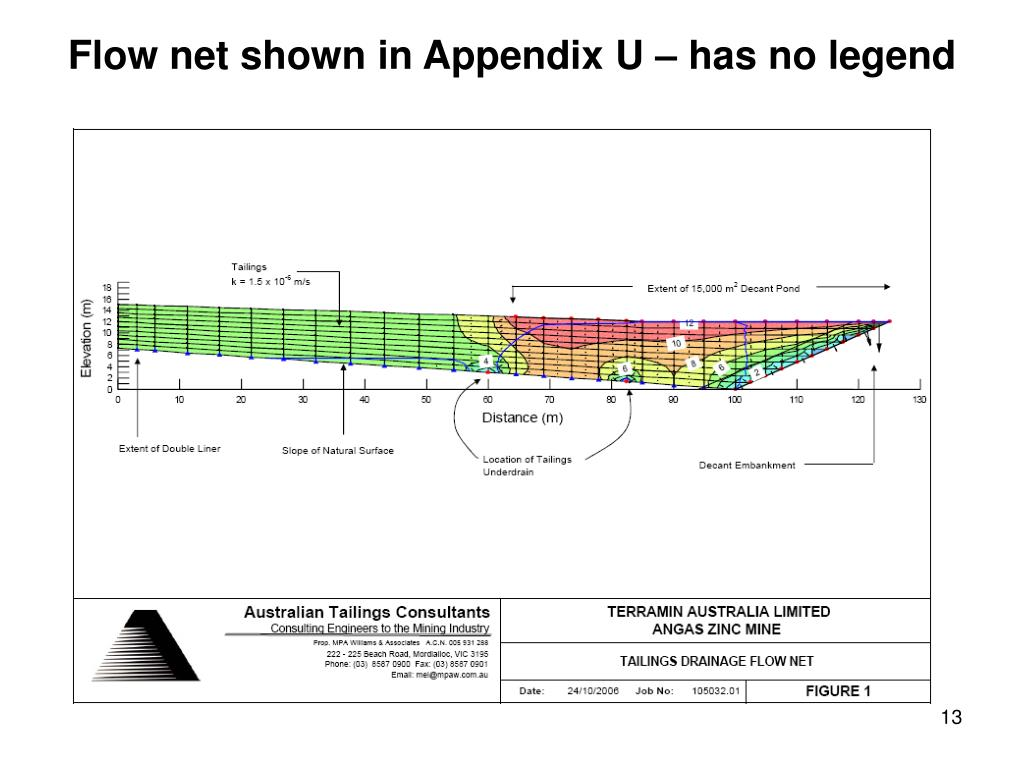 Flow net shown in Appendix U – has no legend