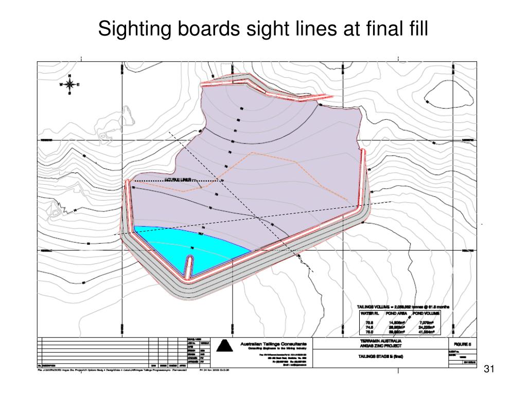 Sighting boards sight lines at final fill
