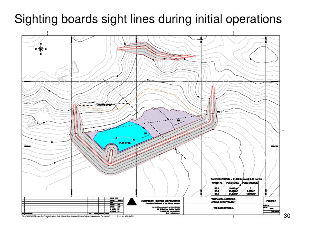 Sighting boards sight lines during initial operations