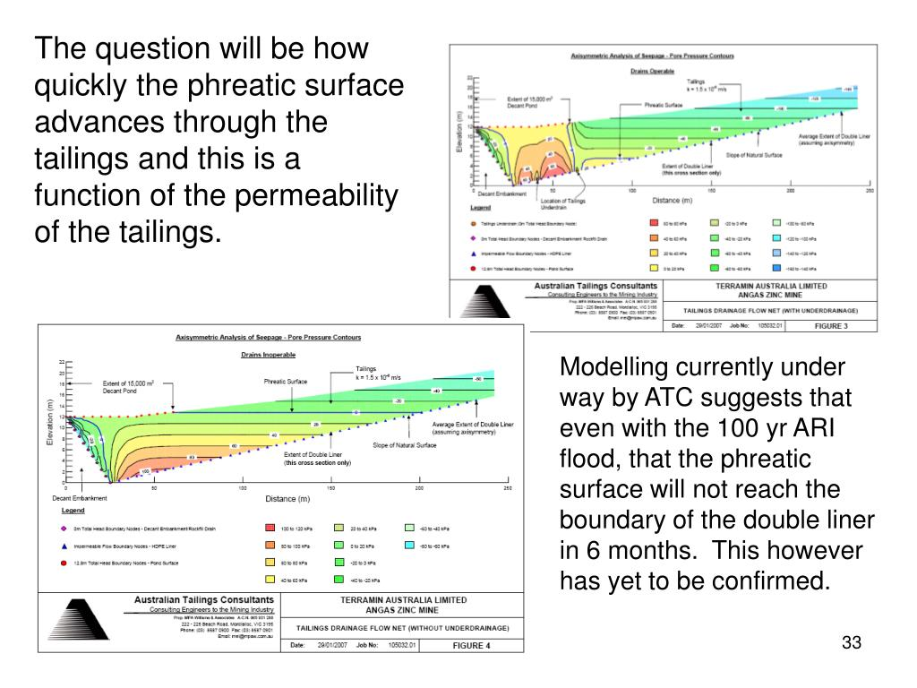 The question will be how quickly the phreatic surface advances through the tailings and this is a function of the permeability of the tailings.