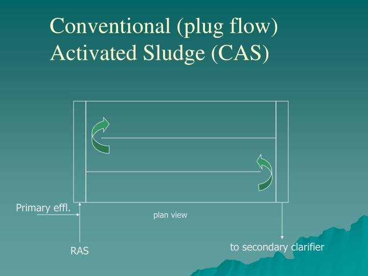 Conventional (plug flow) Activated Sludge (CAS)