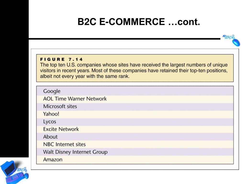 B2C E-COMMERCE …cont.