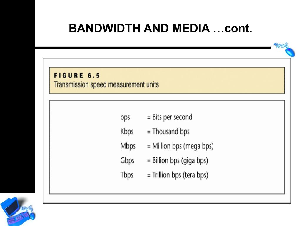 BANDWIDTH AND MEDIA …cont.