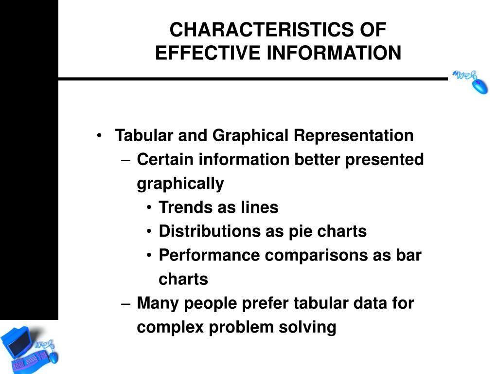 Tabular and Graphical Representation