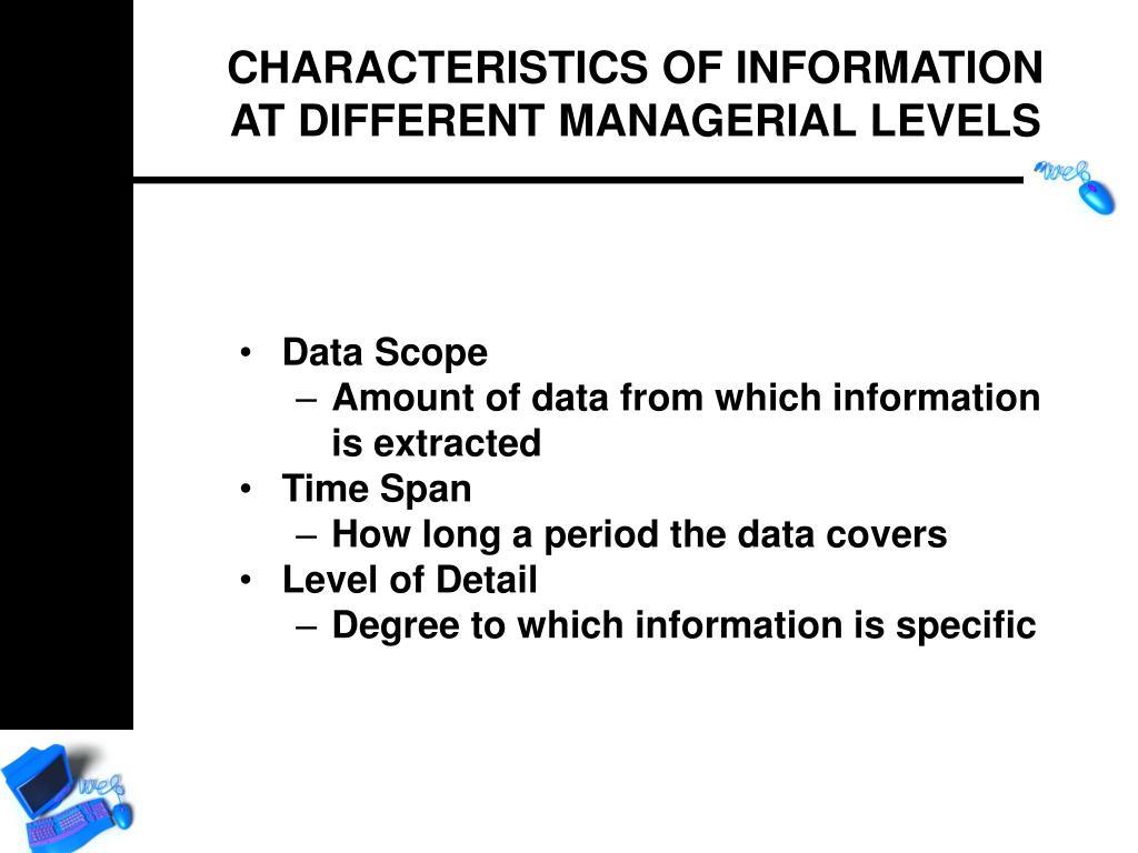 Data Scope