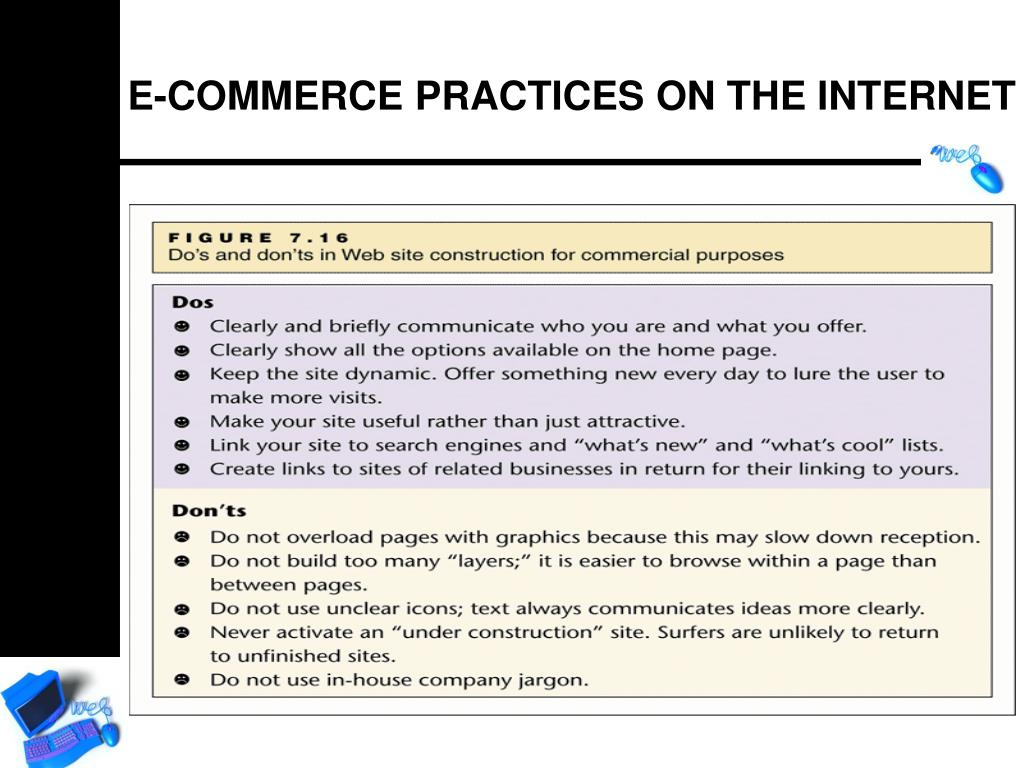 E-COMMERCE PRACTICES ON THE INTERNET