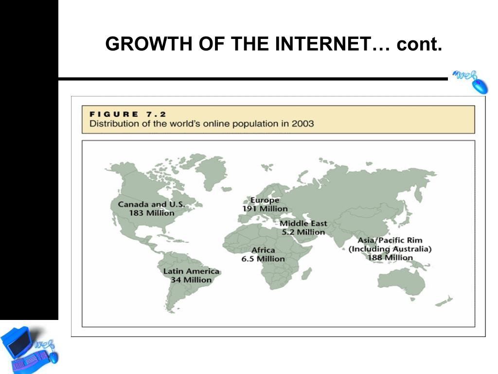 GROWTH OF THE INTERNET… cont.