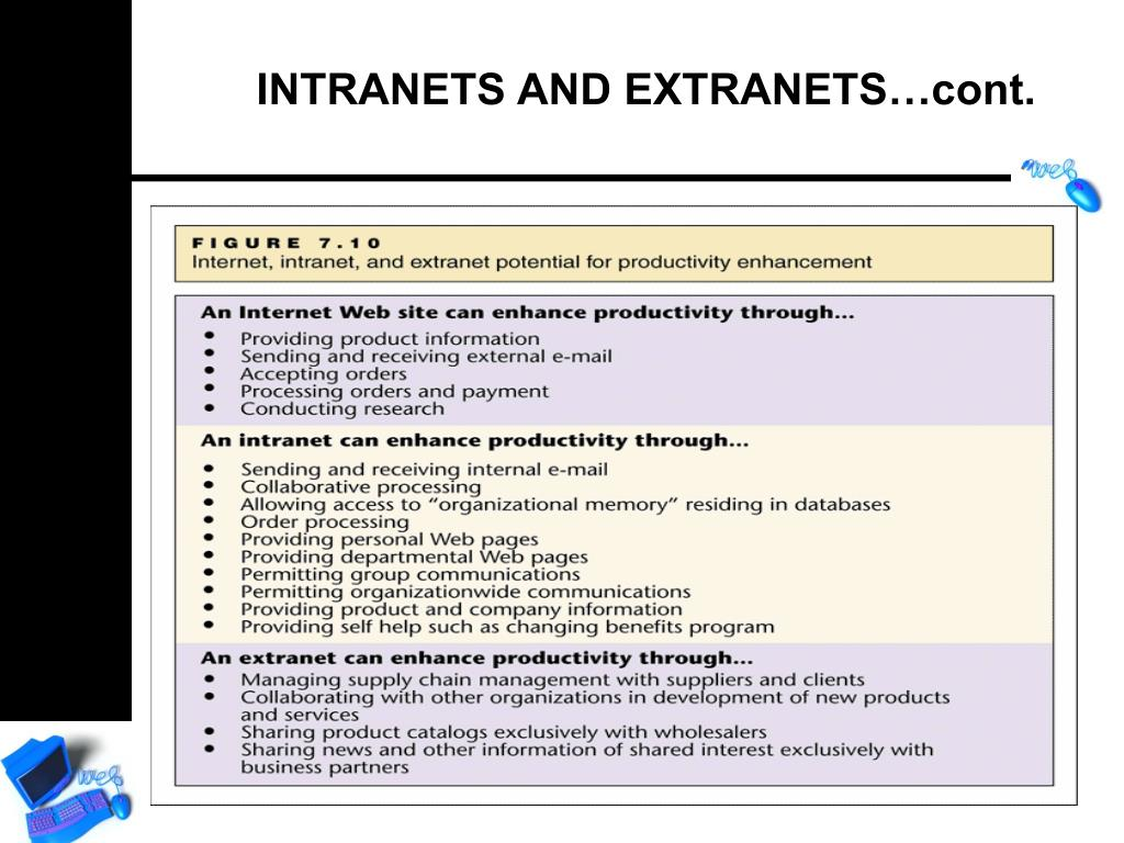 INTRANETS AND EXTRANETS…cont.