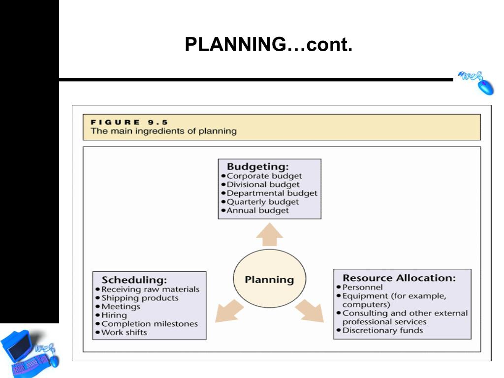 PLANNING…cont.
