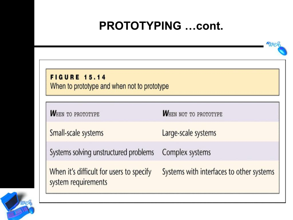 PROTOTYPING …cont.