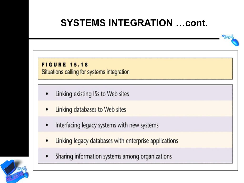 SYSTEMS INTEGRATION …cont.