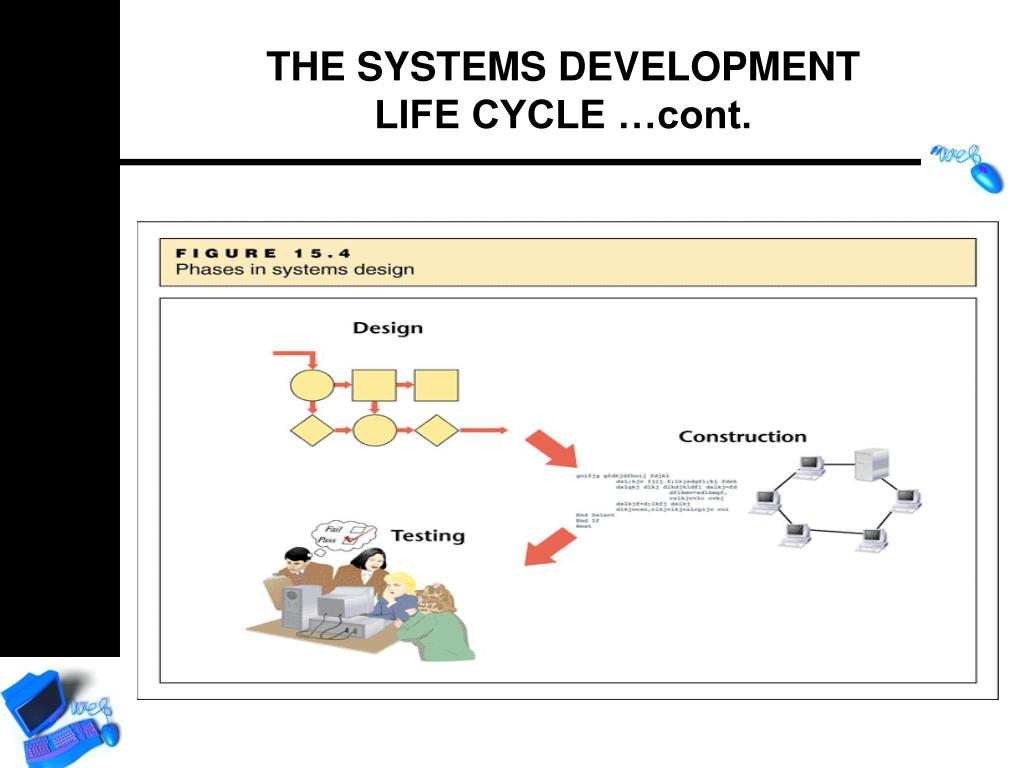 THE SYSTEMS DEVELOPMENT