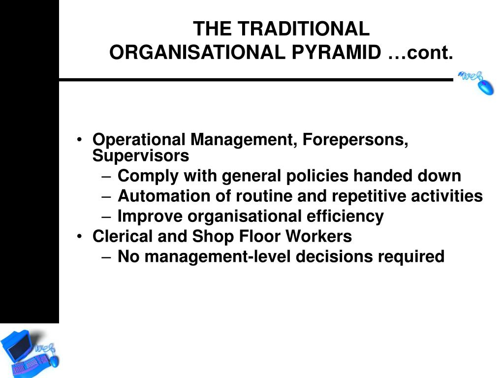 Operational Management, Forepersons, Supervisors