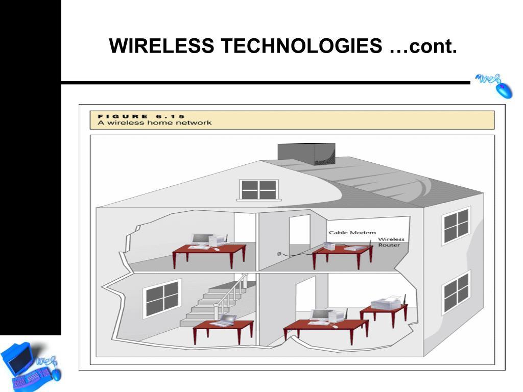 WIRELESS TECHNOLOGIES …cont.