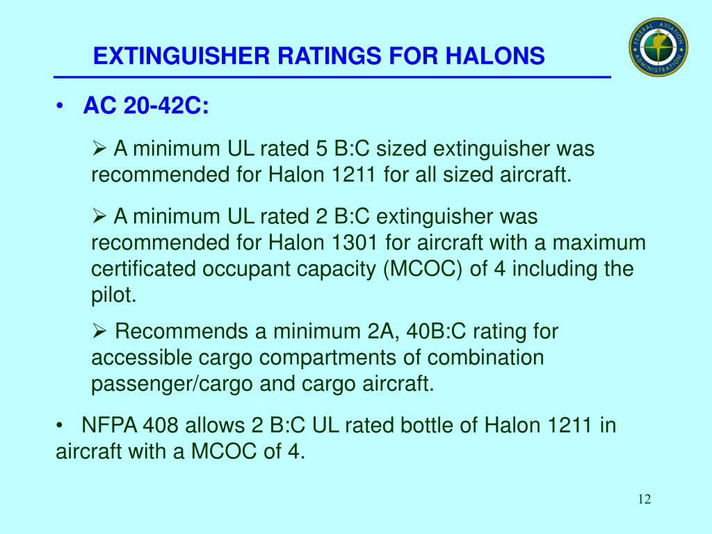 EXTINGUISHER RATINGS FOR HALONS