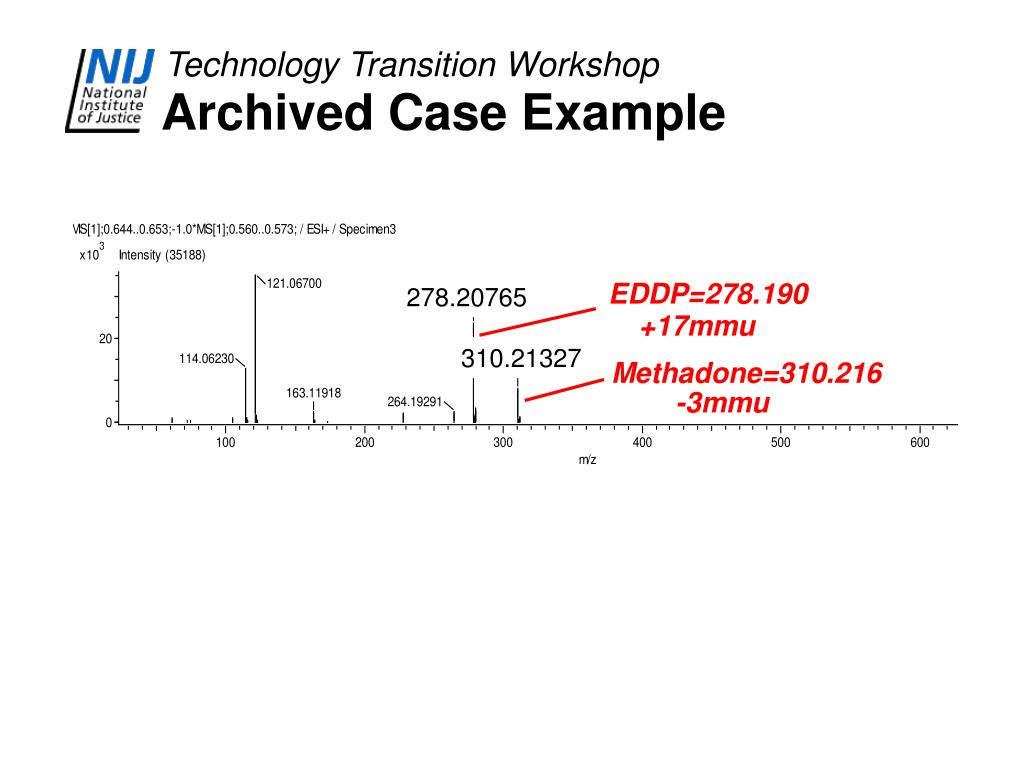 Archived Case Example