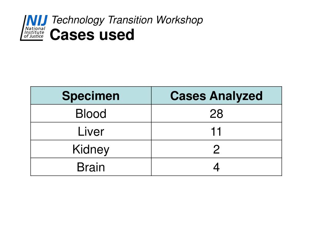 Cases used