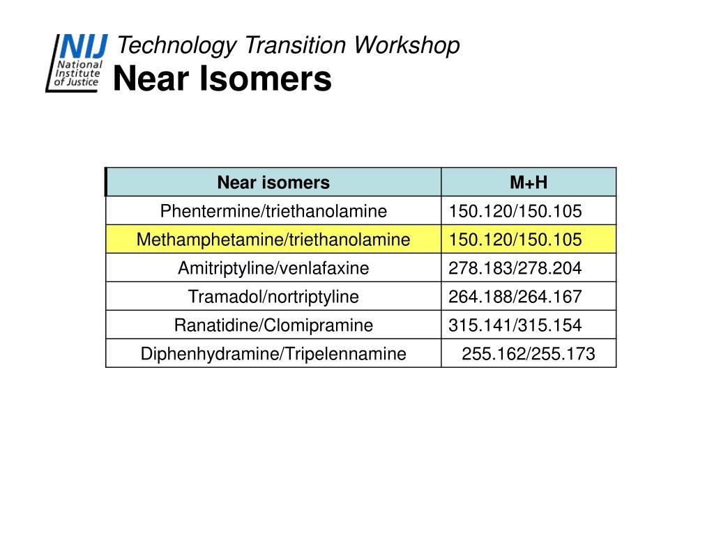 Near Isomers
