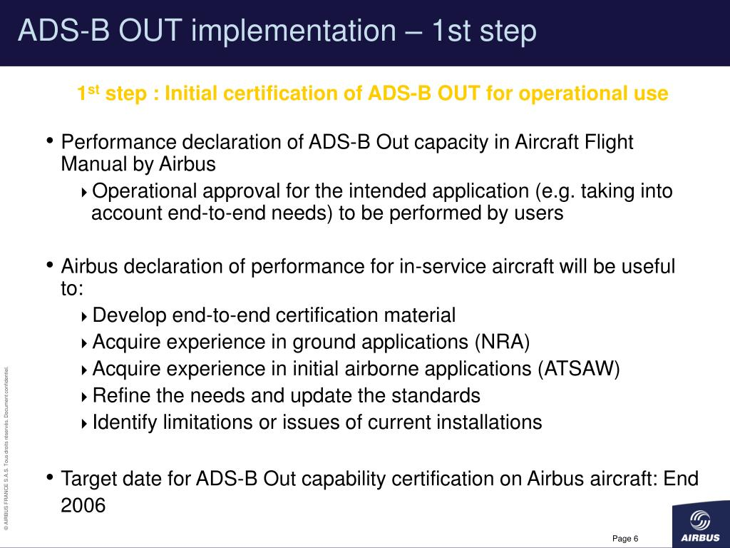 ADS-B OUT implementation – 1st step