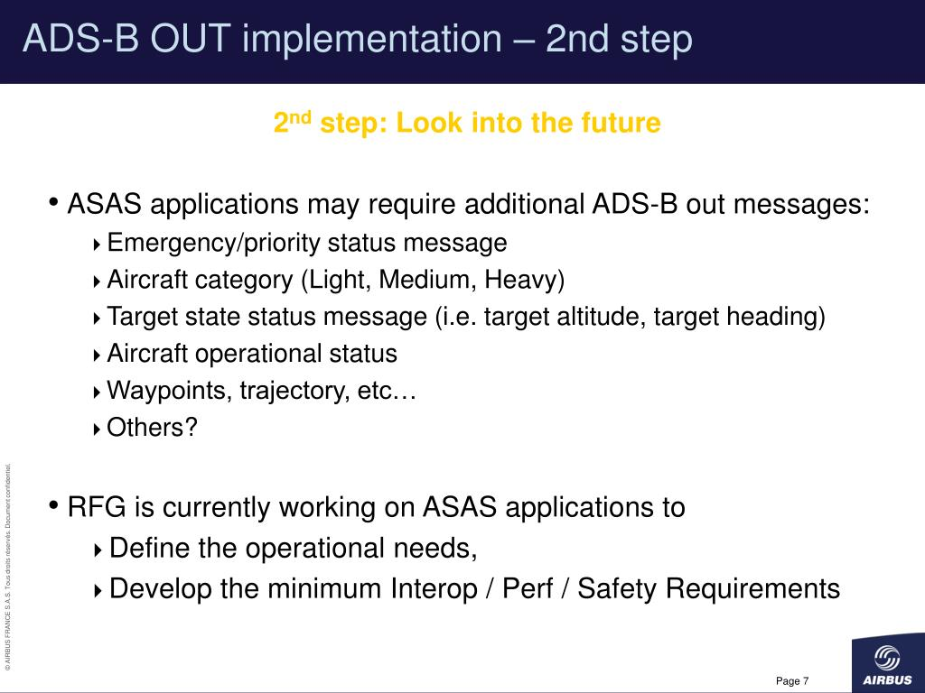ADS-B OUT implementation – 2nd step