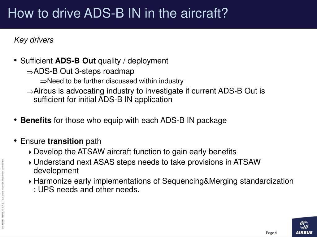 How to drive ADS-B IN in the aircraft?