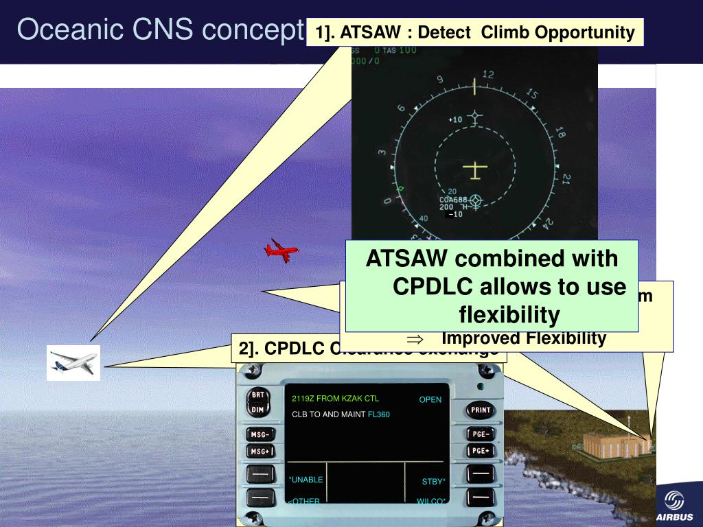 Oceanic CNS concept : ATSAW Only