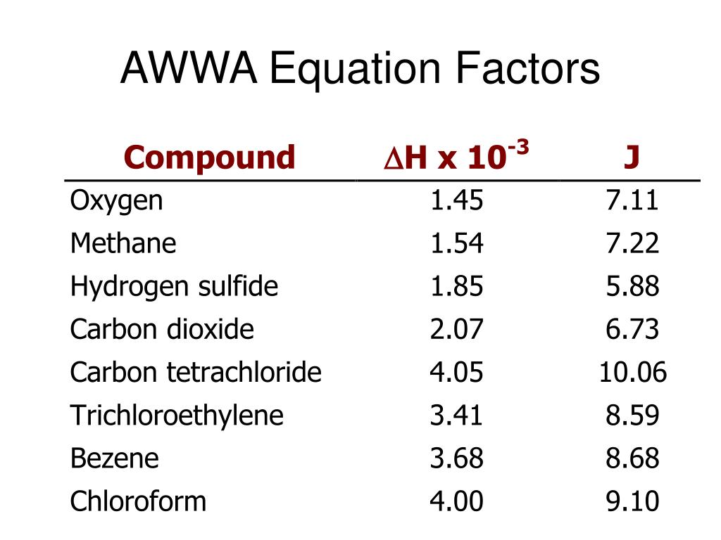 AWWA Equation Factors