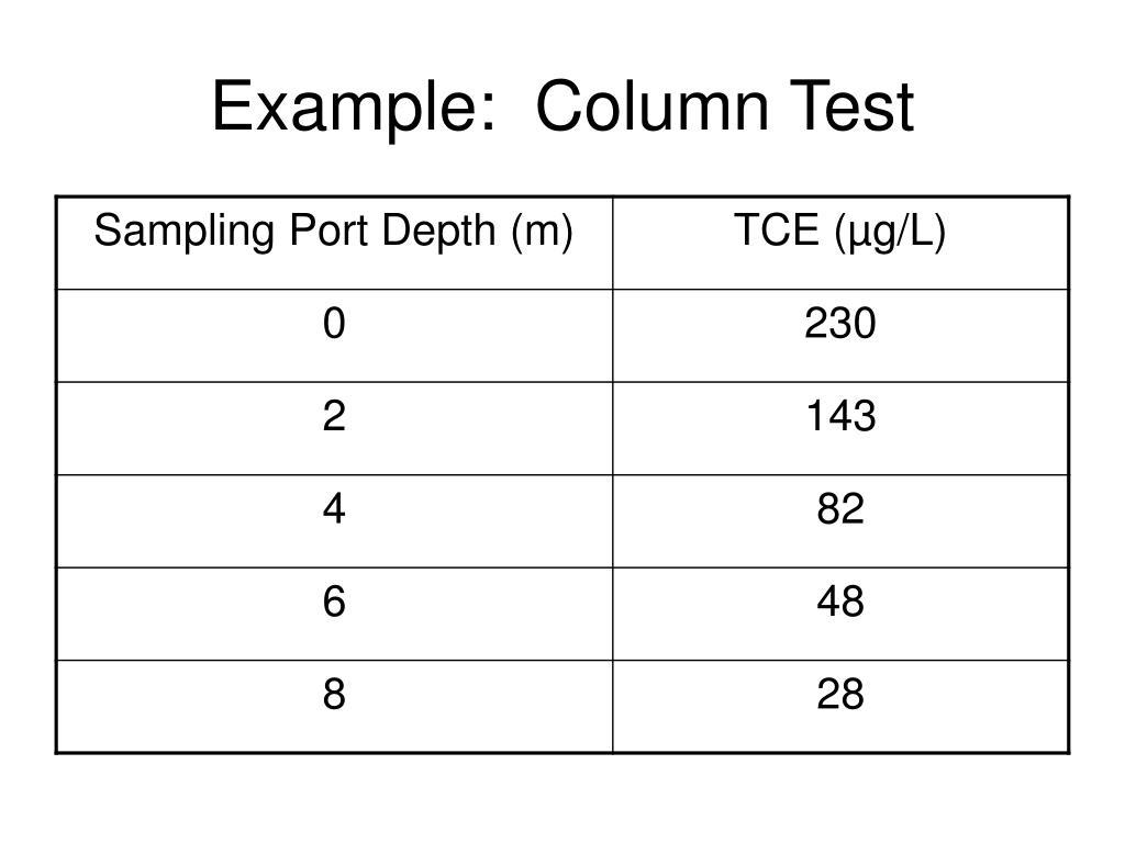 Example:  Column Test