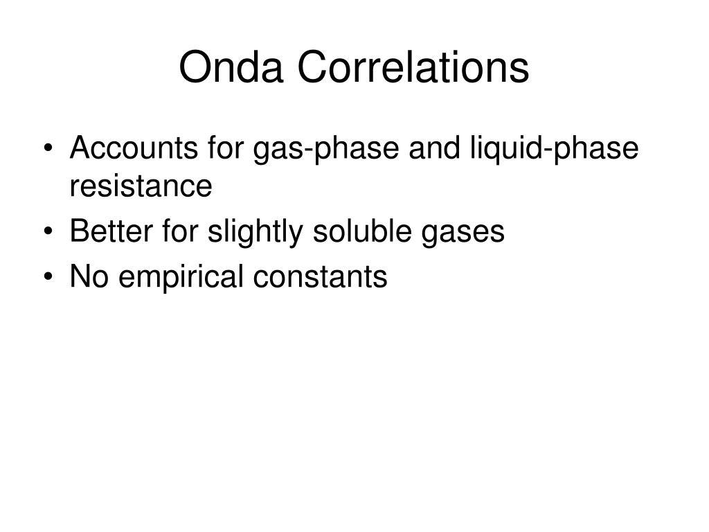 Onda Correlations
