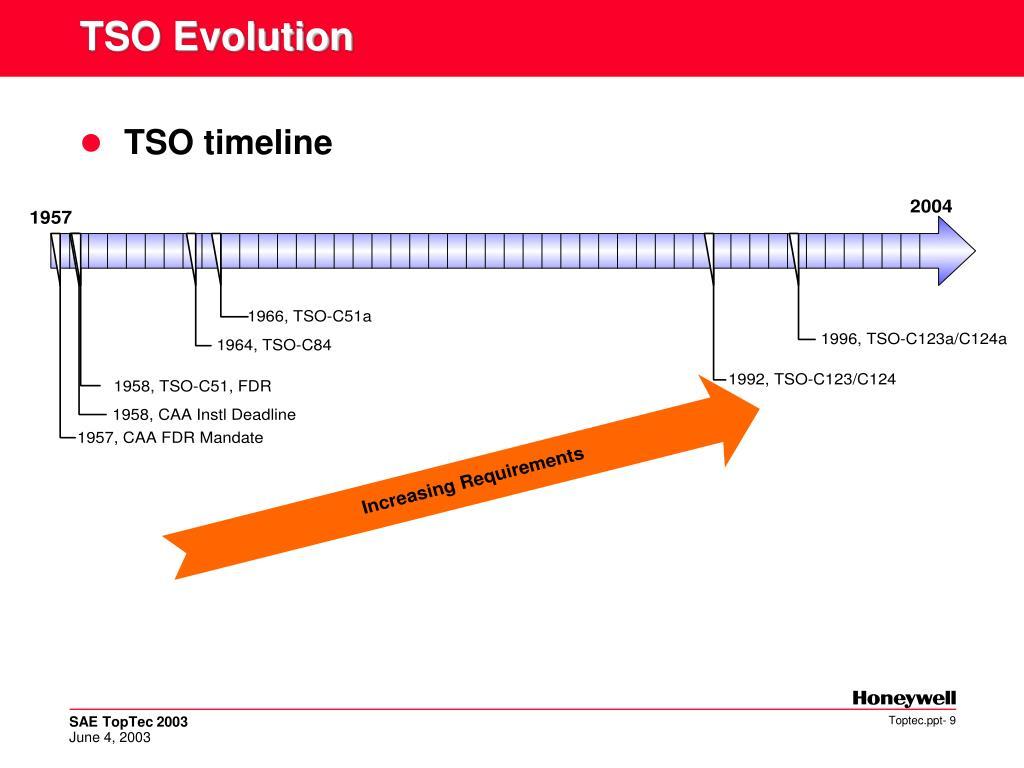 TSO Evolution