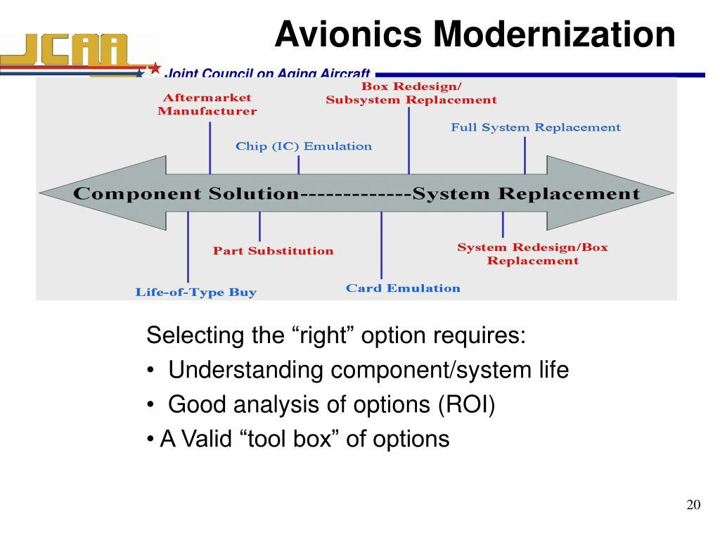 Avionics Modernization