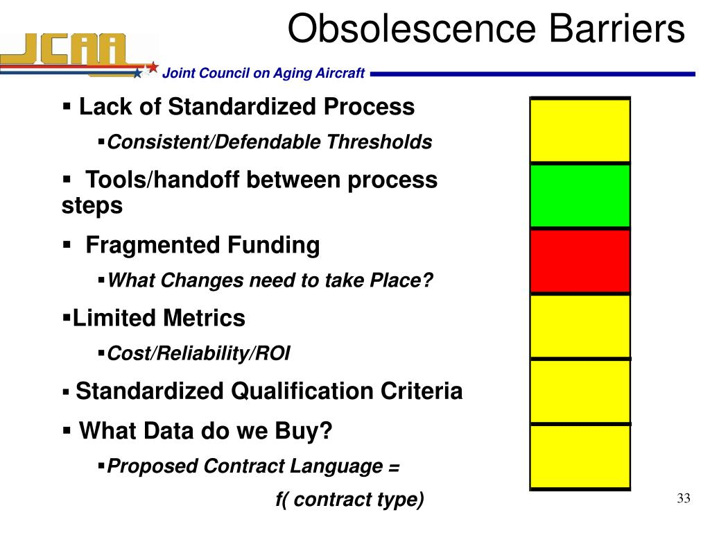 Obsolescence Barriers